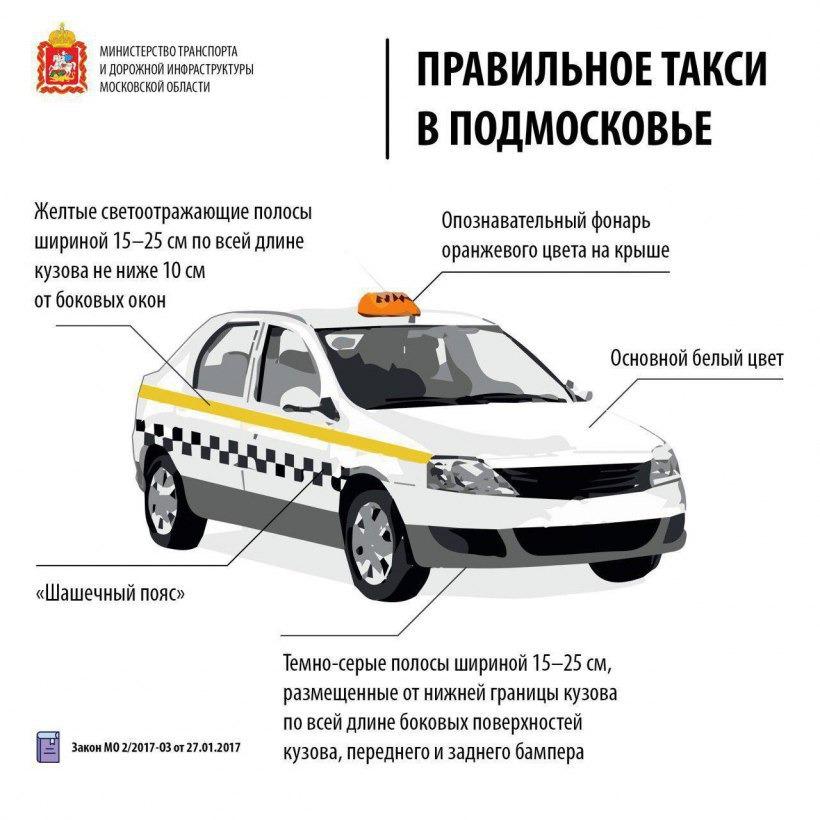 trebovania_taxi_mo_gost.jpeg